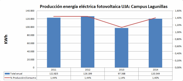 Natural Gas Gj To Mwh